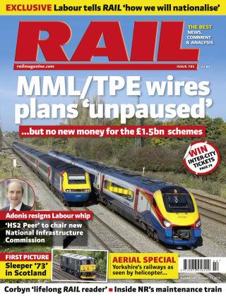 Rail NR.21 2015