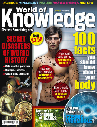 World Of Knowledge July 2015