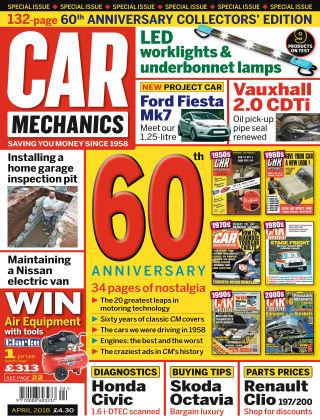 Car Mechanics Apr 2018