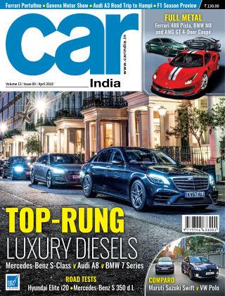 Car India April 2018