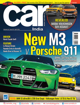Car India April 2021