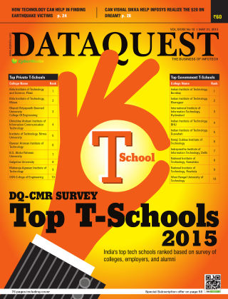 DataQuest May 31, 2015
