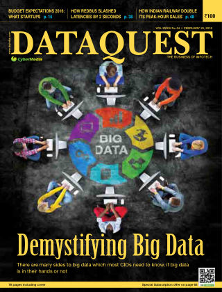DataQuest February 29, 2016