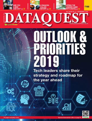DataQuest November 2018