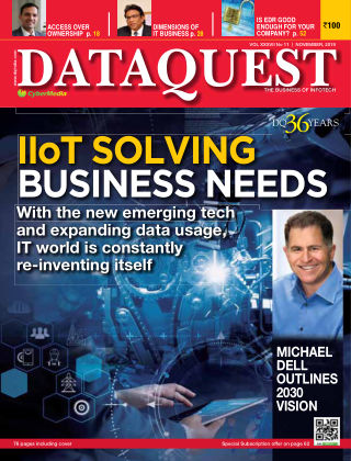 DataQuest November,2019