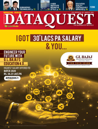 DataQuest March,2020