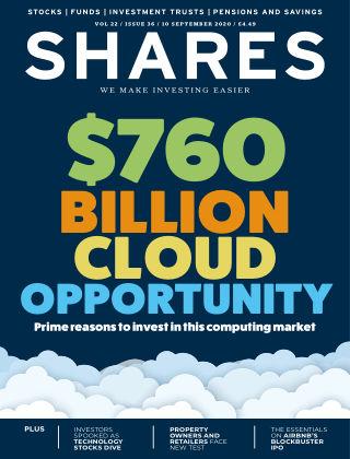 Shares 2020-09-10