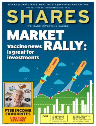 Shares 2020-11-12